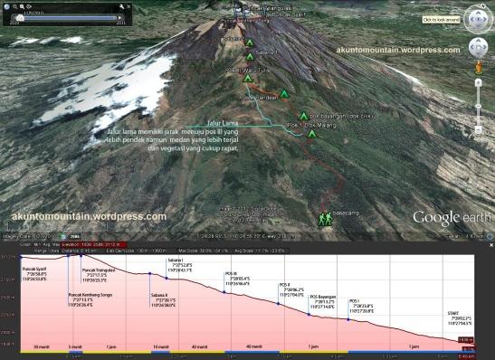 Jalur Pendakian Merbabu via Selo (klik untuk memperbesar)