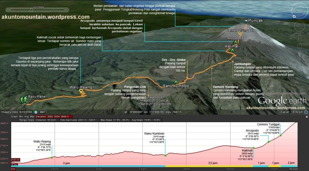pendakian semeru jalur ranupane (klik gambar untuk memperbesar)